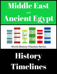 Middle East Timelines
