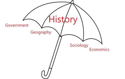Social Studies Umbrella
