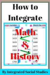 Math and History Blog