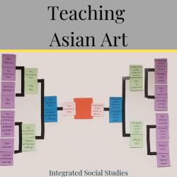 Teaching Asian Art